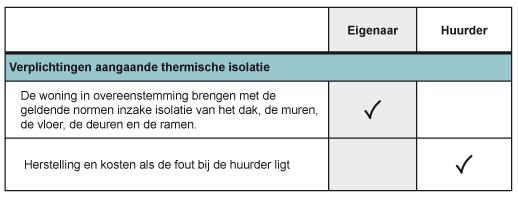 Log_Responsabilites_locatives_Isolation_Thermique_NL_3