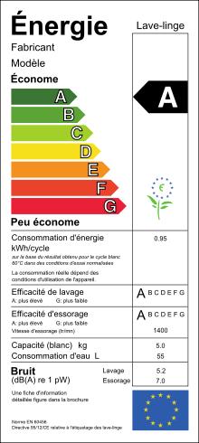 Etiquette_energie