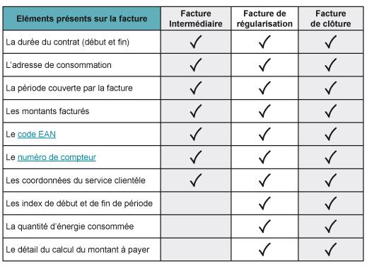 Fact_Elements_sur_facture_3
